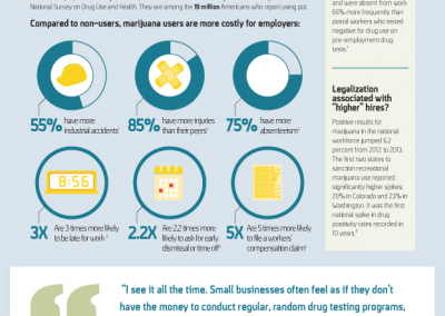 marijuana-in-the-workplace1